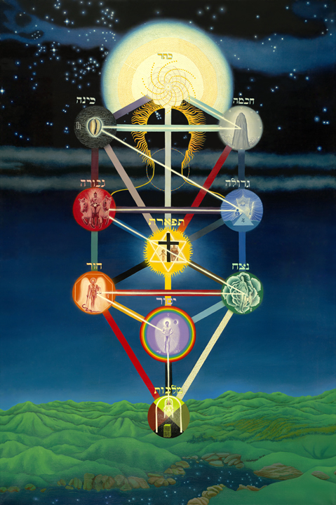 The Kabbalistic Tree Of Life Painting By Patricia Waldygo Each sefirah (singular for sefirot) can be described as a type of spiritual light, and as the revelation of an aspect of the creator. the kabbalistic tree of life painting